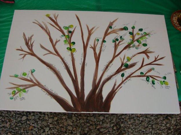 Family Tree on Canvas